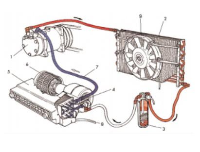 Funzionamento impianto di condizionamento chinellato for Deumidificatore funzionamento
